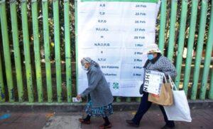 México registra 1,006 muertes más por coronavirus, 8,642 nuevos casos